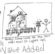 Value-Added-mailbox-1